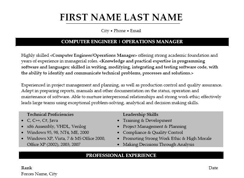 Premium Resume Samples & Example